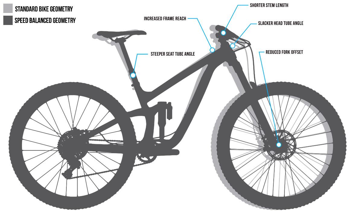 mountainbikediagram index listing of wiring diagrams rh leaseletter info Road Bike Diagram Bike Diagram